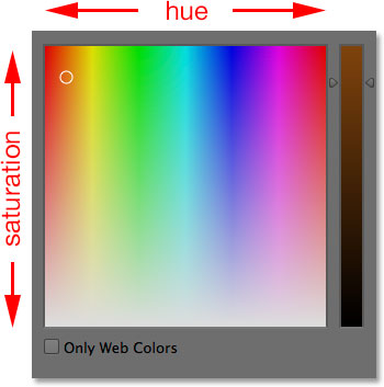 The hue and saturation box in the Color Picker. Image © 2014 Photoshop Essentials.com