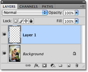 A new layer appears in the Layers panel in Photoshop. Image © 2009 Photoshop Essentials.com