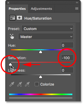 Dragging the Saturation slider all the way to the left. Image © 2017 Photoshop Essentials.com