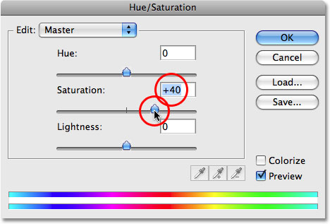 The color Saturation slider in the Hue/Saturation dialog box.