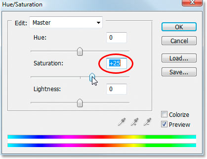 Dragging the Saturation slider in the Hue/Saturation dialog box.
