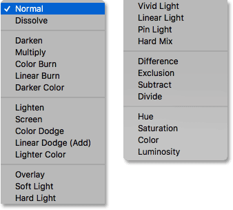 The list of layer blend modes in Photoshop CC 2019