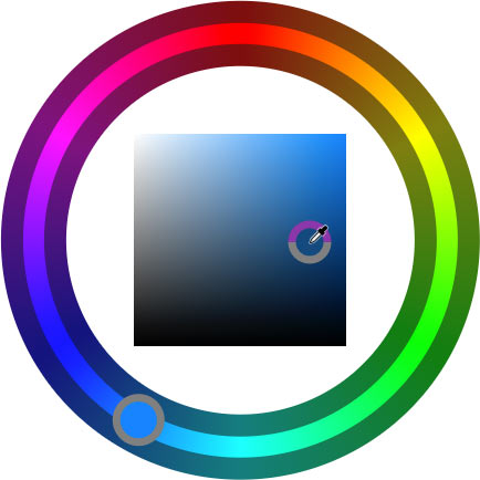 Choosing a brush color from the Hue Wheel in Photoshop