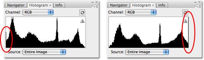 Examples of the histogram showing areas of pure black or pure white. Image © 2009 Photoshop Essentials.com.