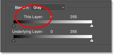 The Blend If sliders in the Photoshop Blending Options