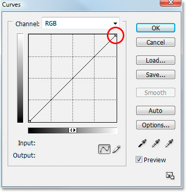 Photoshop's Curves dialog box