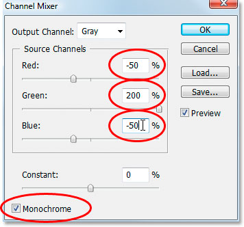 The Channel Mixer adjustment layer's dialog box.